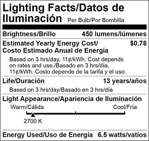 Amazon Basics 40 Watt Equivalent, Soft White, Non-Dimmable, 15,000 Hour Lifetime, A19 LED Light Bulb   2-Pack