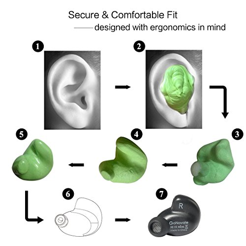 Price Tracking For: Bluetooth Earbud GoNovate G9 Mini Wireless Headset In-Ear Earphone With Mic