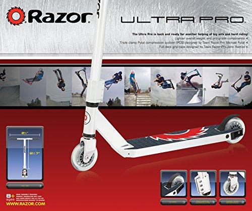 Products archive razor.