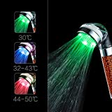 ICFPWR LED Shower Head, Negative Ionic Double Filter Removes Heavy Metals, Chlorine, Bacteria And Impurities, Emperature Sensor 3 Color Changing, ICFPWR LED Handheld Shower Head [Large]