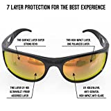 SHTORZ Polarized Sports Sunglasses for Men & Women – For Running, Cycling, Hiking, Biking, Baseball, Fishing, etc. – Unbreakable & Flexible TR90 Frame – Lenses with Anti Glare, Anti Scratch Coating