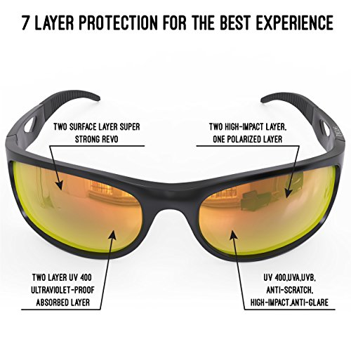 ca4328db229 Best Running Sunglasses Amazon
