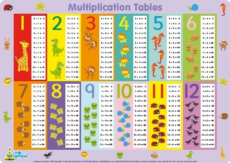 Free Printable Multiplication Tables For Learning At Home Momerish