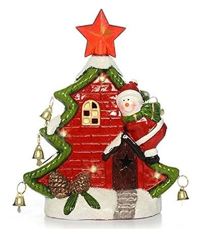 Amazon Com Bonita Home Festive Holiday Ceramic Led Snowman
