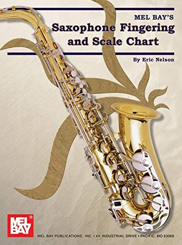 Mel Bay Saxophone Fingering & Scale Chart