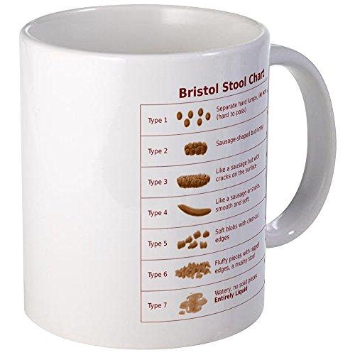 cafepress-bristol-stool-chart-unique-coffee-mug-coffee-cup