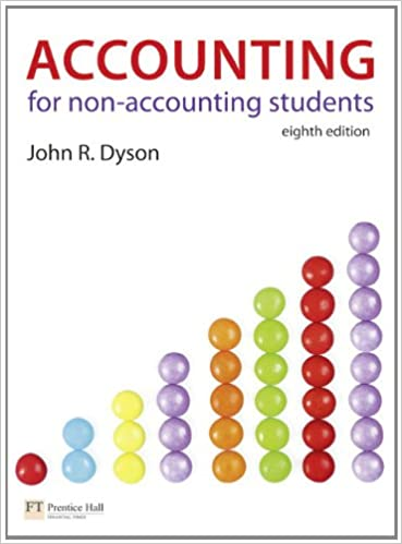 Amazon accounting for non accounting students 8601300175362 accounting for non accounting students 8th edition fandeluxe