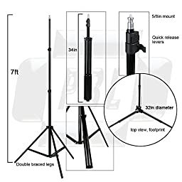 PBL Photo Studio Fluorescent Light Kit Video Lighting Photography 850 Watts with Umbrellas Steve Kaeser Photographic Lighting