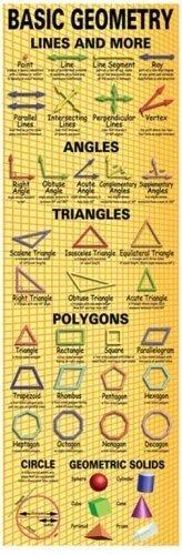 - McDonald Publishing MC-V1645 Basic Geometry Colossal Concept Poster, 18.03