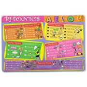Painless Learning Phonics Placemat