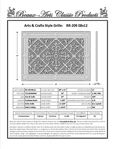 "Decorative Grille, Vent Cover, or Return Register. Made of Urethane Resin to fit over a 8''x12'' duct or opening. Total size of vent is 10""x14''x3/8'', for wall and ceiling grilles (not for floor use). by Beaux-Artes, Ltd. (Image #1)"