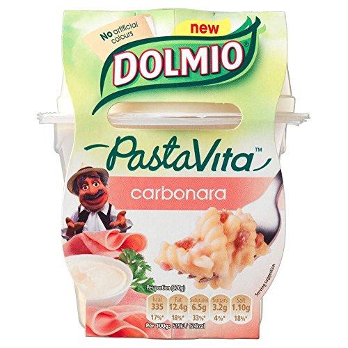 Carbonara Pasta - 6