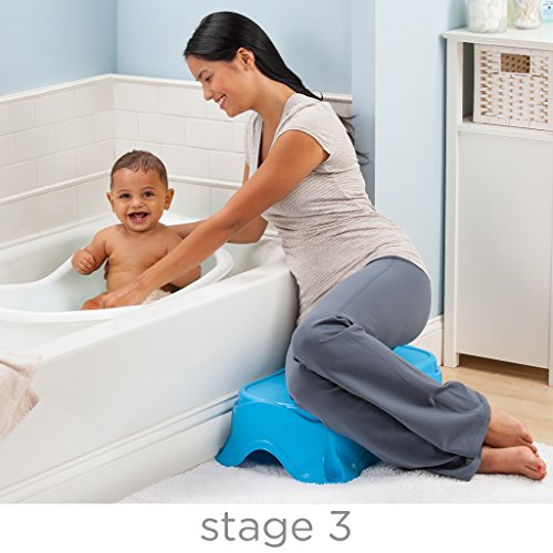 Summer Infant Right Height3