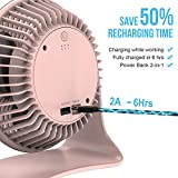 BESKAR 10000mAh Rechargeable Battery Operated Small Desk Fan, 2020 New 6-Inch Personal Quiet Fan with 36Hrs Long Working Time, 3 Speeds & Strong Airflow, Mini USB Fan for Desktop Office Bedroom Home