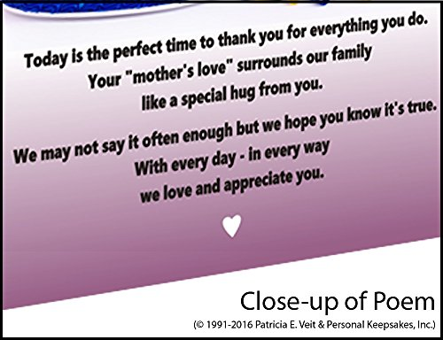 Amazoncom Happy Birthday Mom Sweet Birthday Poem From Sons Or