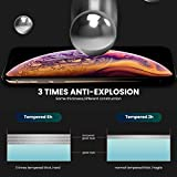 Screen Protector 2 Pack 3D Full Coverage Privacy 9H