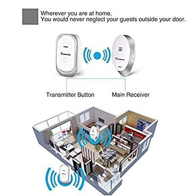 Zgwang Wireless Doorbell Waterproof Door Bell Kit, 1000 Feet Operating, 32 Chimes, 3 Level Volume, LED Indicator, 1 Plug-In Receiver & 1 Push Button Transmitter