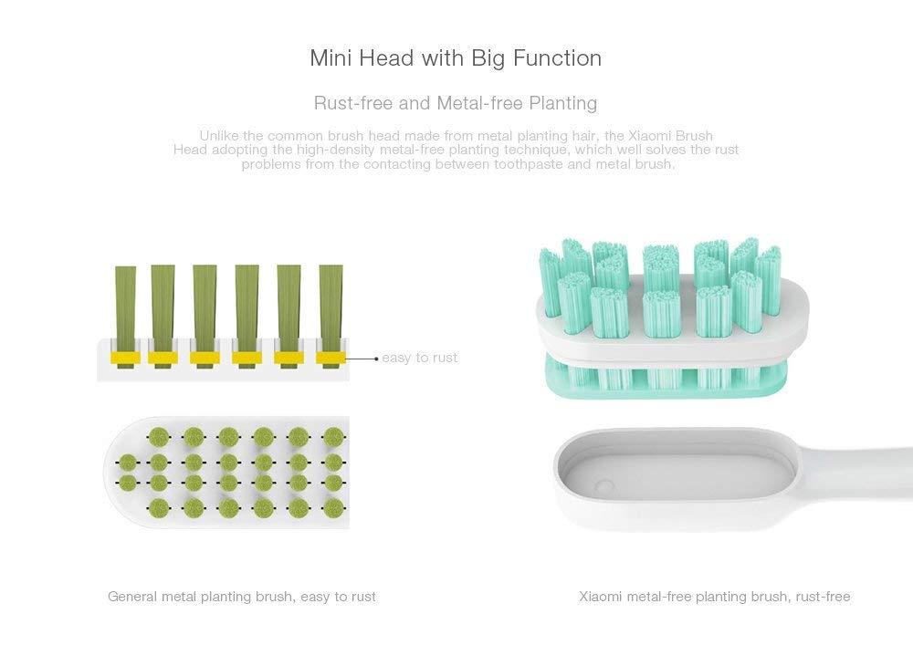 HAPQIN 3pcs Xiaomi Mi Home Sonic Cepillo de Dientes eléctrico General Brush Head Oral Care Tool: Amazon.es: Hogar
