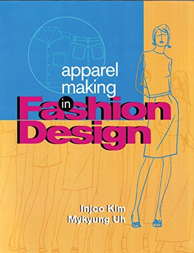 Expert choice for apparel making in fashion design