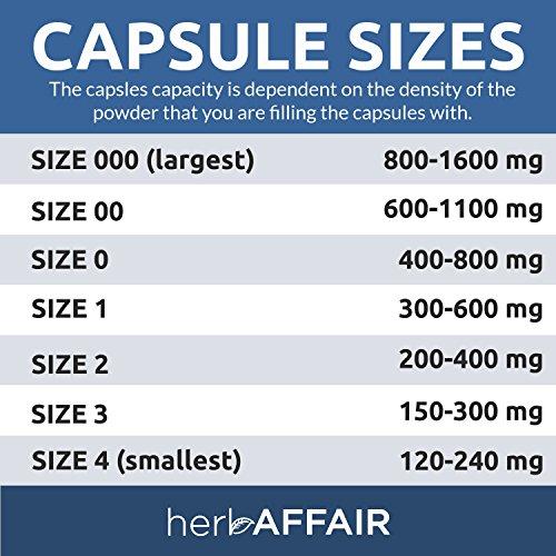 Amazon Herb Affair Clear Empty Gelatin Capsules Size 1 1000