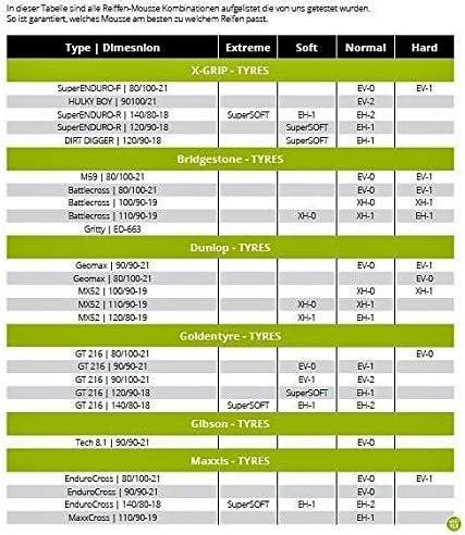 X-Grip Mousse EH1 120//90-18//120//80-19