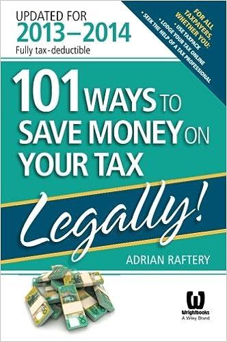 The Best Ways to Save Money