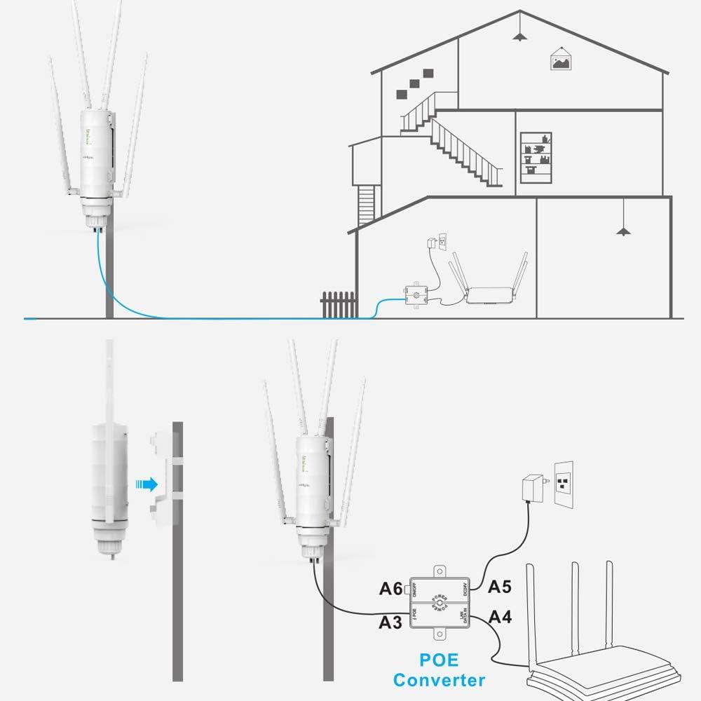 Comparativa de antenas Wifi / GSM de largo alcance