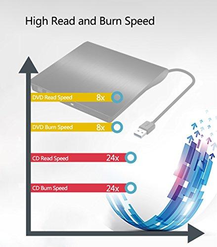 MAXEDOD External DVD Drive, USB 3.0 CD Rom Drive, Ultra Slim DVD/CD Writer Burner Player High Speed Data Transfer Drive for Windows XP/2003/Vista/7/8.1/10, Linux, all Version Mac OS System Black by MAXEDOD (Image #3)