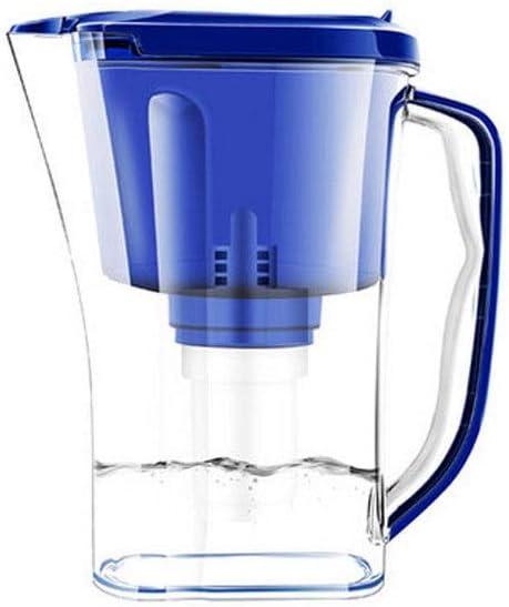 Roy&Rey Filtro de Agua de Grifo de Caldera Neta, hogar/Cocina ...