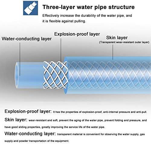 High Pressure Braided Clear Flexible PVC Tubing Plastic Transparent Hose, 1M/2M/2.5M/3M/3.5M/4M/5M/6M/7M/8M/10M12M/15M/20M/25M/30M/35M/40M/50M (Size : 6M/20ft)
