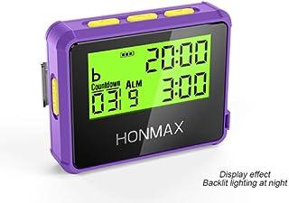 Honmax 8200