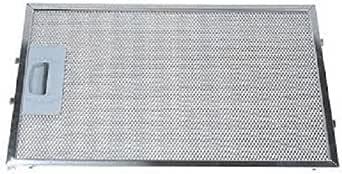 SERVI-HOGAR TARRACO® FILTRO CAMPANA EXTRACTORA TEKA DE70,DB70,DS70 290X320mm: Amazon.es: Grandes electrodomésticos