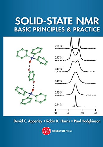 Solid State NMR: Basic Principles & Practice Solid State NMR David C. Apperley, Robin. K. Harris, and Paul Hodgkinso