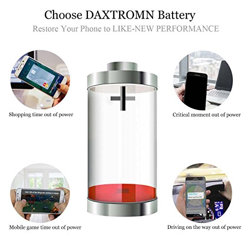 Galaxy S5 Battery, DAXTROMN 2800mAh Replacement Battery for Samsung Galaxy S5 G900V, G900A, G900P, G900T, G900R4, G900A, G900P with Screen Protector [NFC/Google Wallet Capable] by DAXTROMN (Image #4)