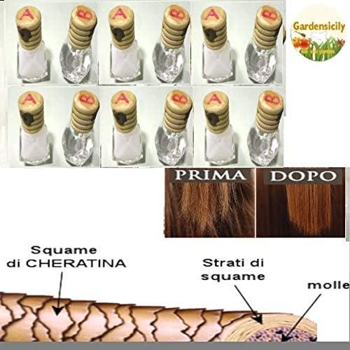 Keratina para cabellos sanos y fuertes con producto Kera ...