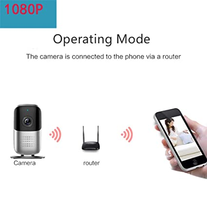 IP Cámara, Wifi Cámara De Vigilancia Interior 720P Cámara De Seguridad 360° Con Detección