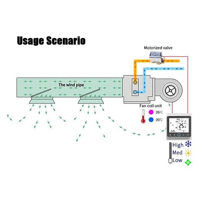 Termostato Inteligente Pantalla T/áctil LCD Para Aire Acondicionado Central Controlador WiFi de 2//4 Tubos 2 Pipe Almacenamiento M/ás Preciso y Flexible Ahorro de Energ/ía