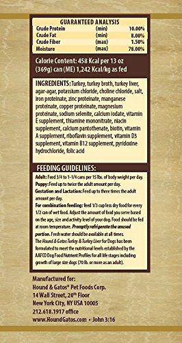 Hound & Gatos Grain Free Turkey Canned Dog Food - 13 oz (12 can case): Pet Supplies: Amazon.com