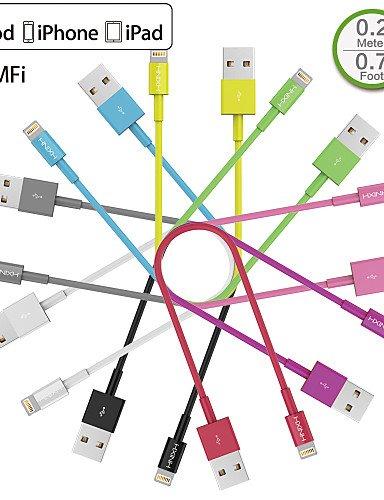 Las cajas de flash hxinh WYTY - USB A-cargador Sync Cable corto ...