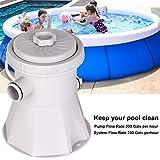 SOARRUCY Clear Cartridge Filter Pump Swimming Pool