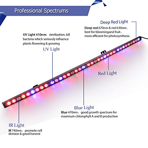 LED Grow Light, 108W Waterproof growing light bar with UV/IR/Red/Blue Spectrum for Garden Greenhouse Hydroponic Indoor Plants Growing by Lightimetunnel by Lightimetunnel (Image #1)