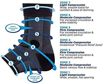 One Sleeve weak Ankles for Inversion sprains OrthoSleeve AF7 Ankle Brace Instability and Achilles tendonitis
