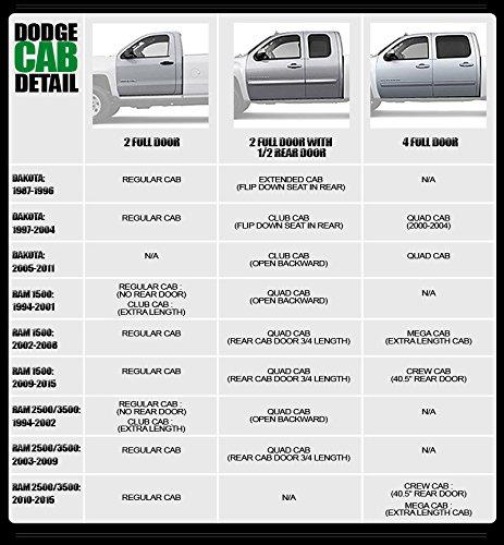 Cab Topline Autopart 3 Polished Stainless Steel Side Step Nerf Bars Rail Running Boards For 02-08 Dodge Ram 1500//03-09 2500//3500 Regular Standard