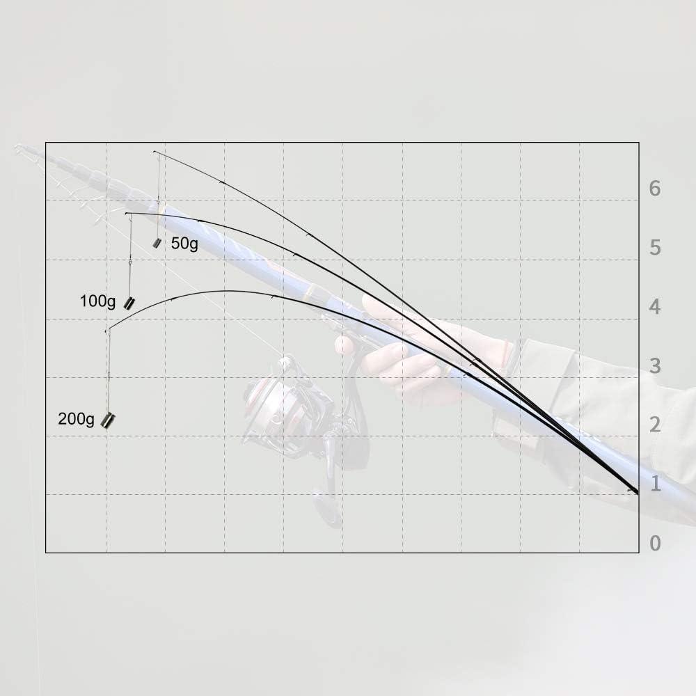 Ultraleicht Angelrute 10-25 g Spinning Casting Schwimmer CNGYY Teleskop-Angelrute 4//5 // 6 m Aussparung f/ür Reisen