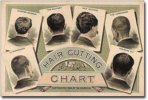 Classic Barber Shop Haircut Chart 1884 Silver Halide Photo Print