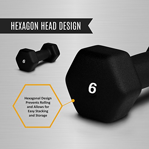 Harvil Neoprene Dumbbells with Hexagonal Head Design and Rust-Resistant Coating. Available in 1 lb through 10 lbs, 12 lbs, and 15 lbs. Sold in Pairs.