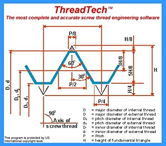 thread check inc thread tech amazon com industrial scientific rh amazon com UNC Thread Chart NPT Thread Diagram