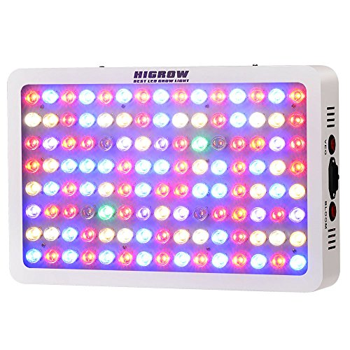 HIGROW Optical Lens-Series 600W Full Spectrum LED Grow Light for Indoor Plants Veg and Flower, Garden Greenhouse Hydroponic Grow Light. (12-Band, 5W/LED) by HIGROW