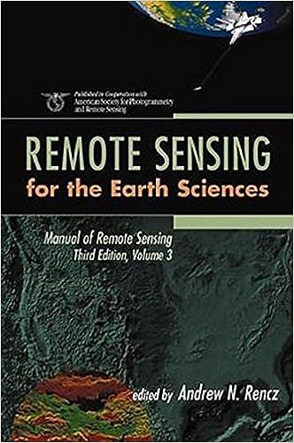 redmote manual