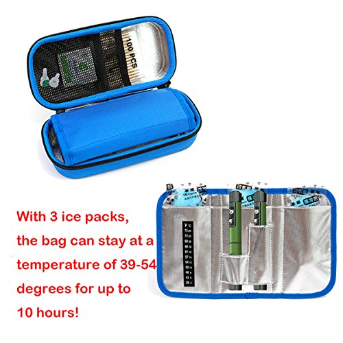 MeliMe Insulin Cooler Travel Case, Diabetic Medical Cooling Pack, Temperature Display, Waterproof with 3 Ice Packs (Black) by MeliMe (Image #3)